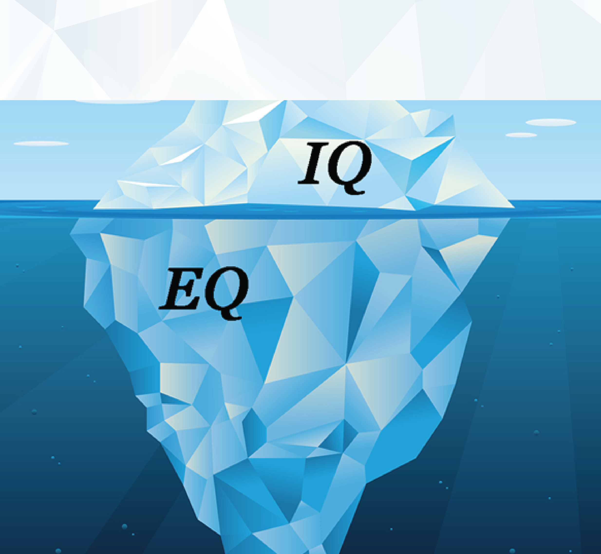 eq is more important than iq Emotional intelligence: why it is more important than iq and how you can  improve  lots of people don't realize it but eq really is more important than iq.